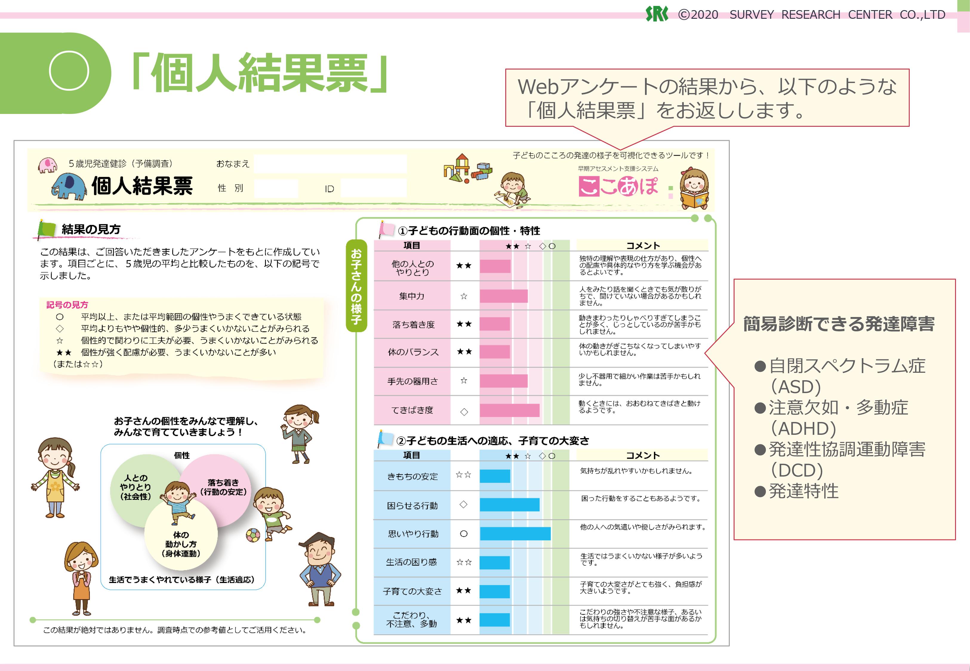 子どもの発達ソリューション図3